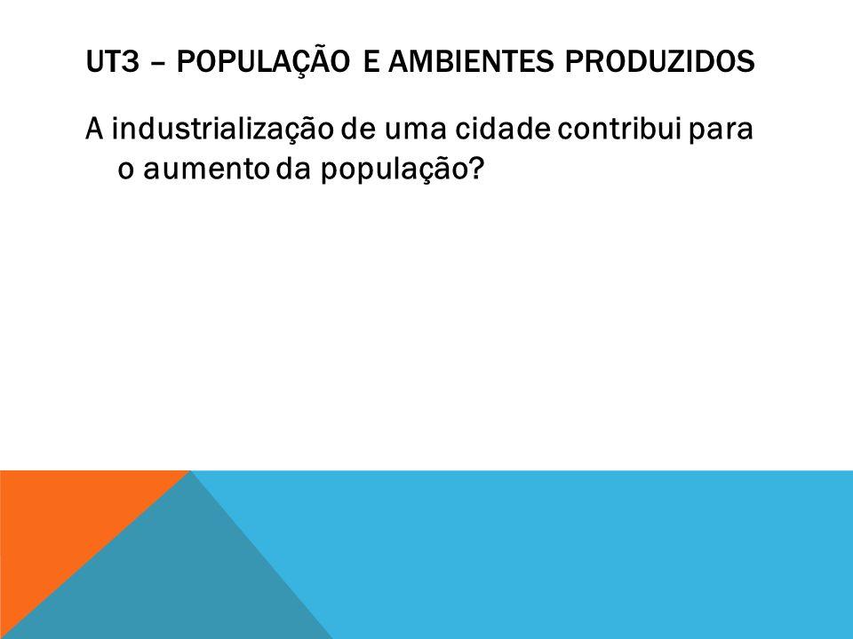 UT3 – POPULAÇÃO E AMBIENTES PRODUZIDOS A industrialização de uma cidade contribui para o aumento da população?