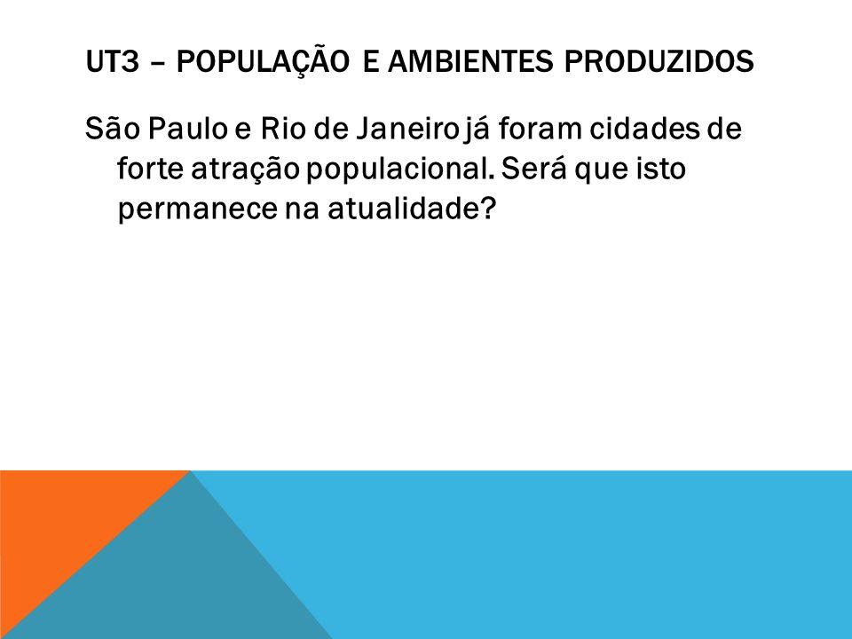 UT3 – POPULAÇÃO E AMBIENTES PRODUZIDOS São Paulo e Rio de Janeiro já foram cidades de forte atração populacional. Será que isto permanece na atualidad