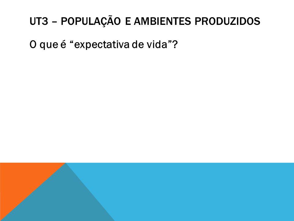 UT3 – POPULAÇÃO E AMBIENTES PRODUZIDOS Em qual região do Brasil há maior concentração populacional.