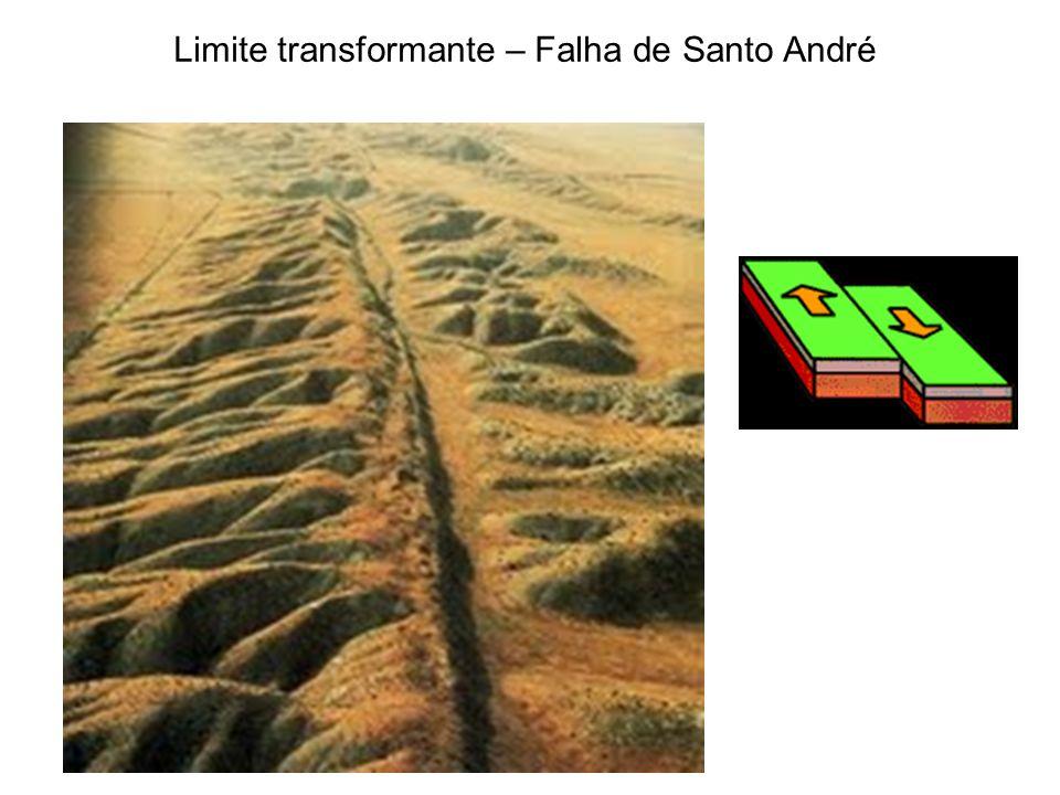 Limite transformante – Falha de Santo André