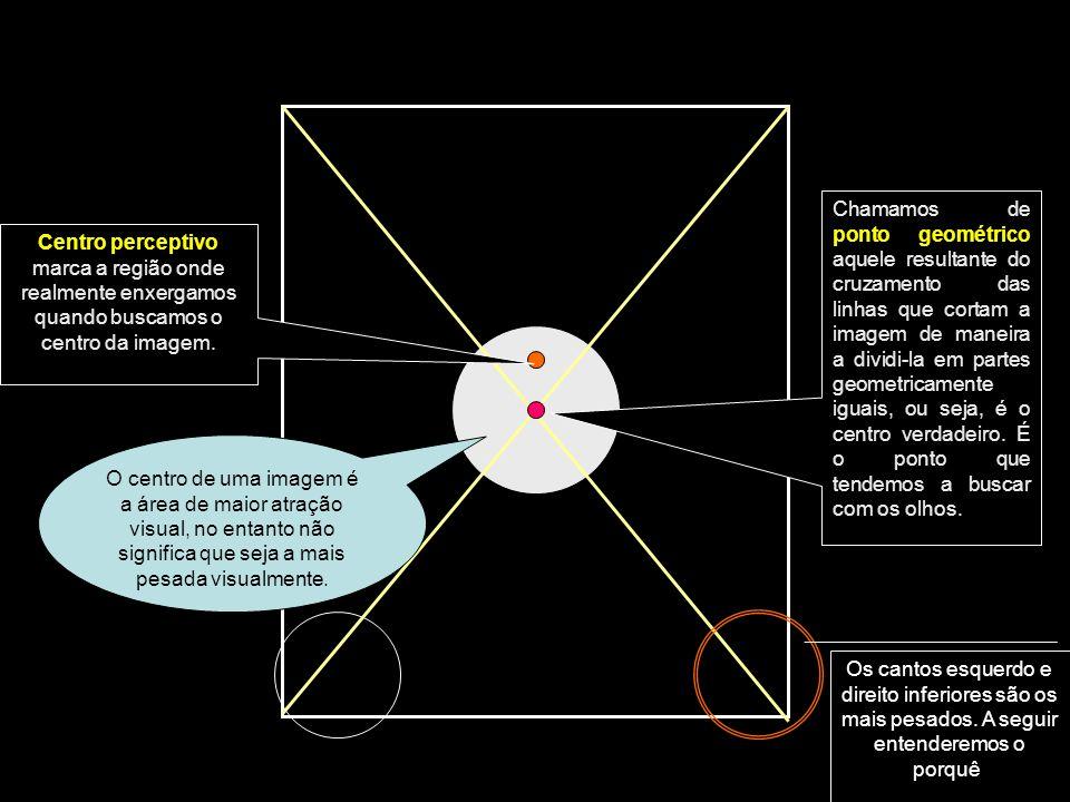Chamamos de ponto geométrico aquele resultante do cruzamento das linhas que cortam a imagem de maneira a dividi-la em partes geometricamente iguais, o