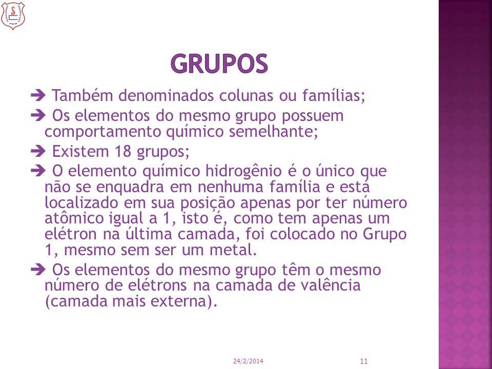 Também denominados colunas ou famílias; Os elementos do mesmo grupo possuem comportamento químico semelhante; Existem 18 grupos; O elemento químico hi