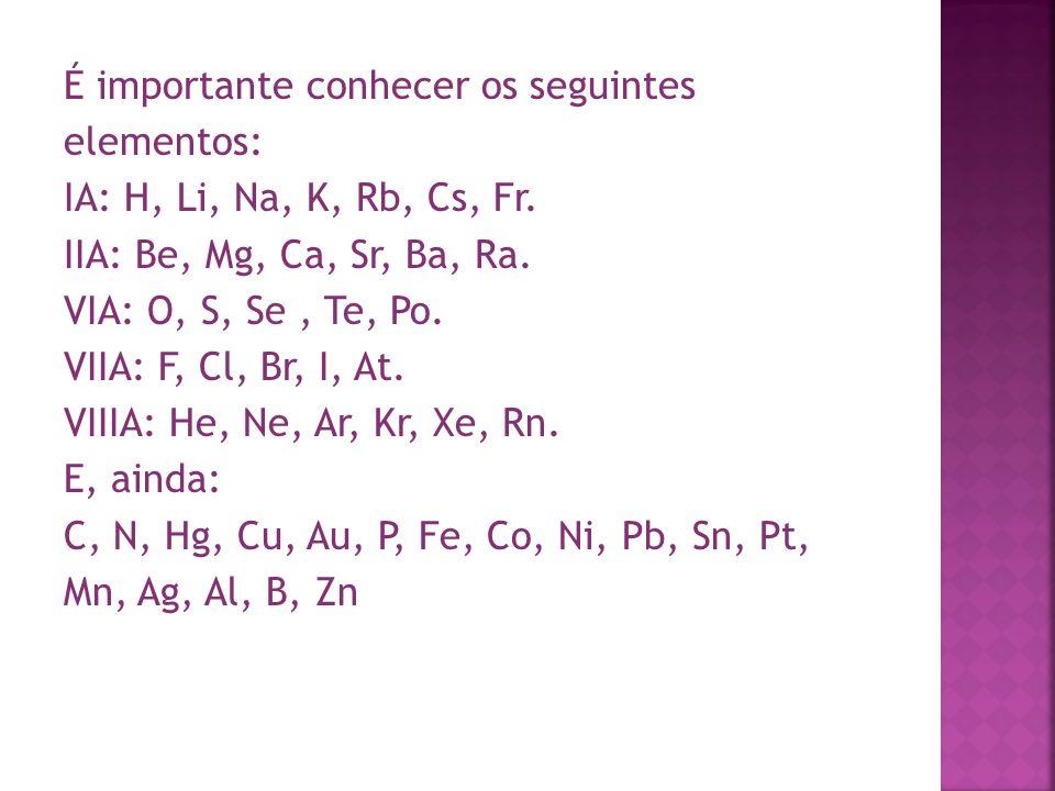 É importante conhecer os seguintes elementos: IA: H, Li, Na, K, Rb, Cs, Fr. IIA: Be, Mg, Ca, Sr, Ba, Ra. VIA: O, S, Se, Te, Po. VIIA: F, Cl, Br, I, At