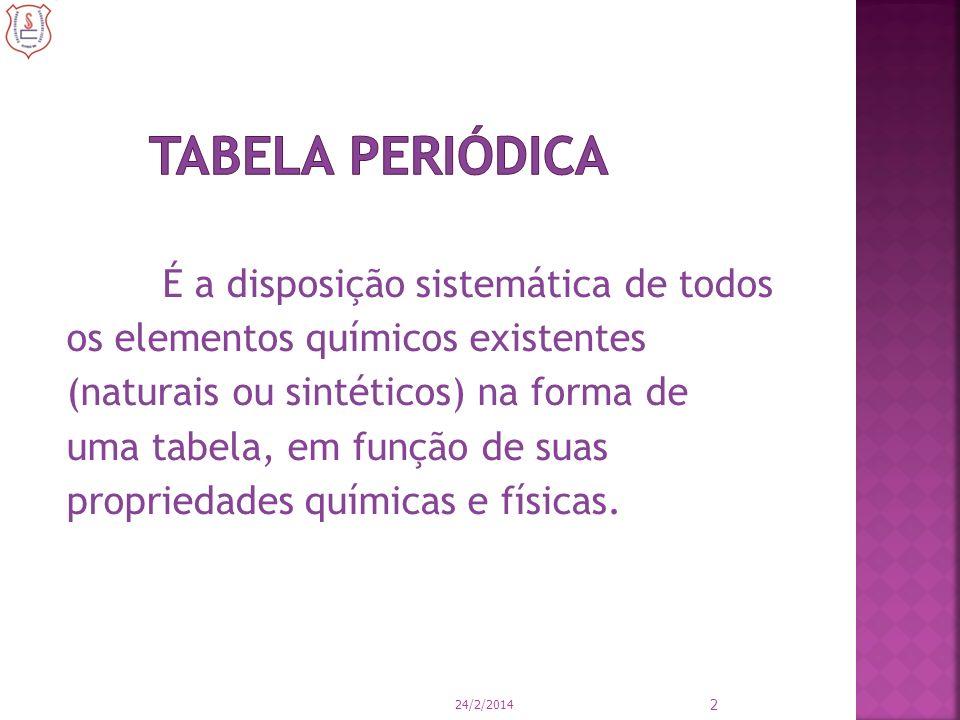 É a disposição sistemática de todos os elementos químicos existentes (naturais ou sintéticos) na forma de uma tabela, em função de suas propriedades q