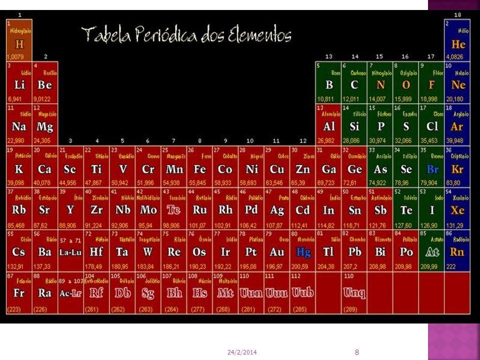 A tabela periódica relaciona os elementos em linhas horizontais denominadas períodos e linhas verticais chamadas colunas, grupos ou famílias, em ordem crescente de seus números atômicos.