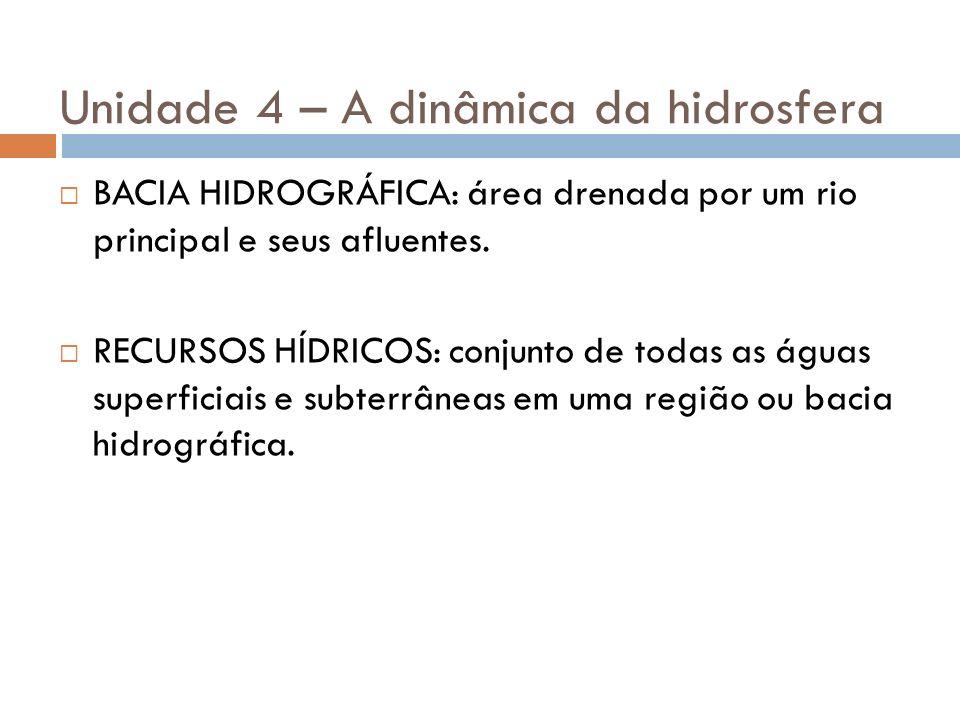 Unidade 4 – A dinâmica da hidrosfera BACIA HIDROGRÁFICA: área drenada por um rio principal e seus afluentes. RECURSOS HÍDRICOS: conjunto de todas as á
