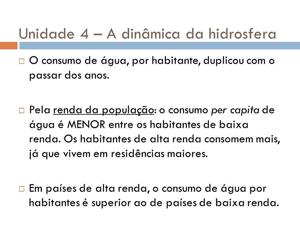Unidade 4 – A dinâmica da hidrosfera O consumo de água, por habitante, duplicou com o passar dos anos. Pela renda da população: o consumo per capita d