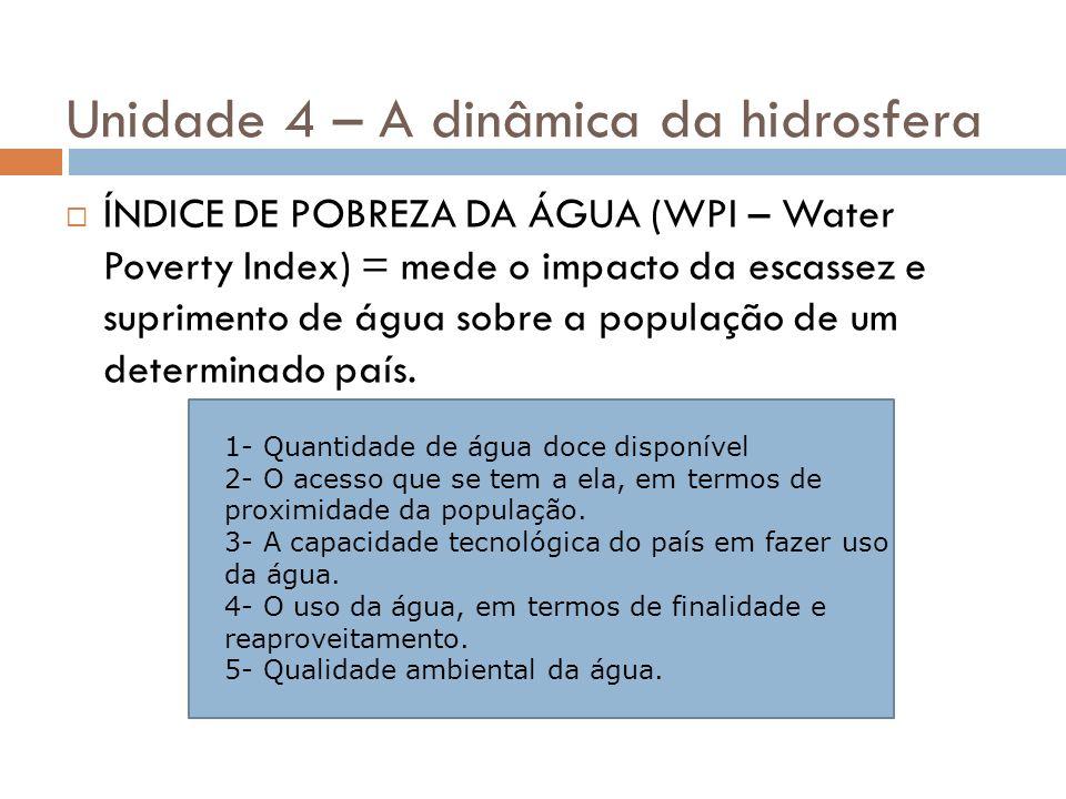 Unidade 4 – A dinâmica da hidrosfera ÍNDICE DE POBREZA DA ÁGUA (WPI – Water Poverty Index) = mede o impacto da escassez e suprimento de água sobre a p