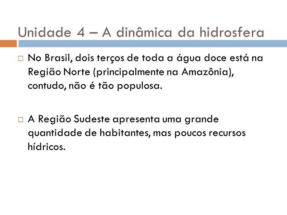 Unidade 4 – A dinâmica da hidrosfera No Brasil, dois terços de toda a água doce está na Região Norte (principalmente na Amazônia), contudo, não é tão