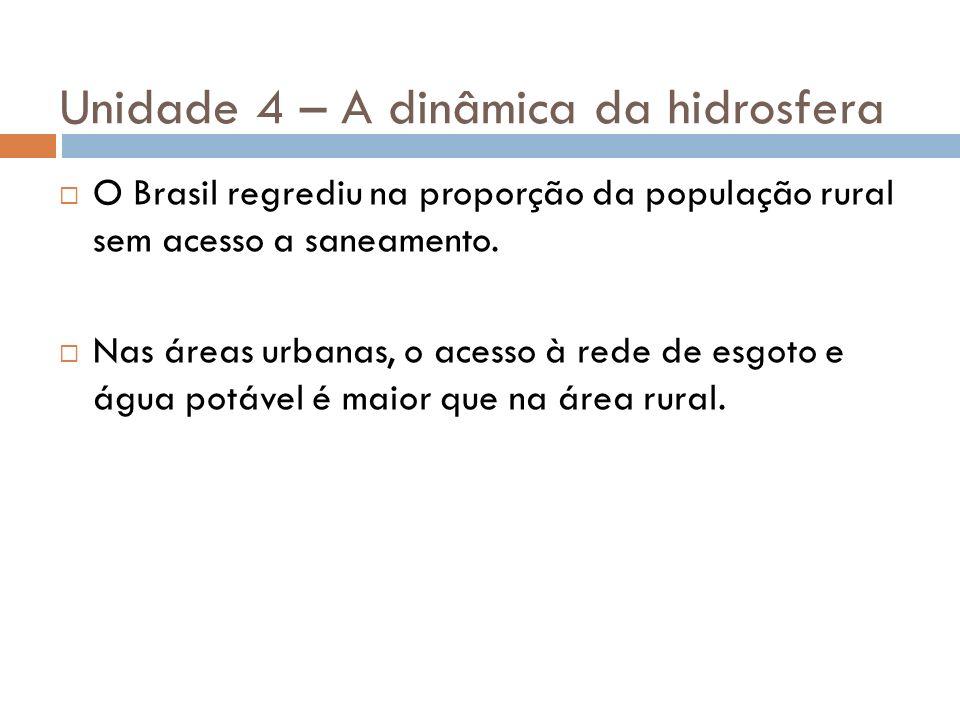 Unidade 4 – A dinâmica da hidrosfera O Brasil regrediu na proporção da população rural sem acesso a saneamento. Nas áreas urbanas, o acesso à rede de