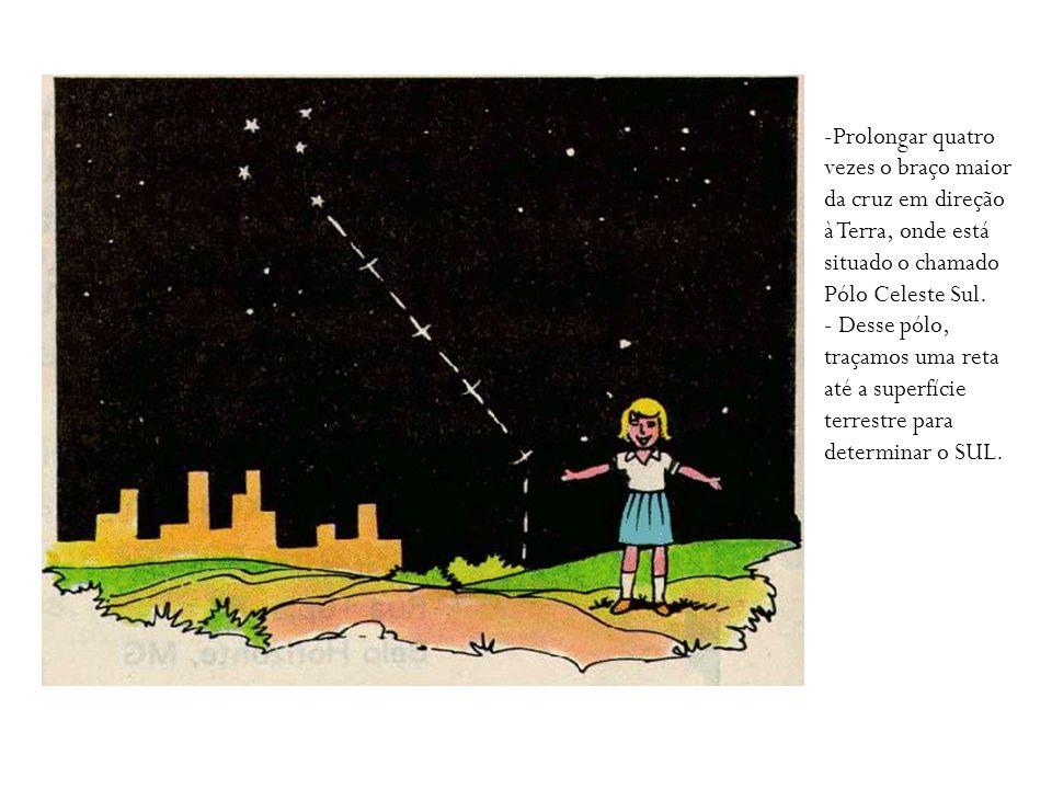 -Prolongar quatro vezes o braço maior da cruz em direção à Terra, onde está situado o chamado Pólo Celeste Sul. - Desse pólo, traçamos uma reta até a