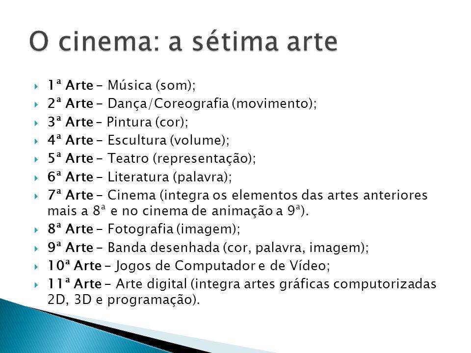 1ª Arte - Música (som); 2ª Arte - Dança/Coreografia (movimento); 3ª Arte – Pintura (cor); 4ª Arte - Escultura (volume); 5ª Arte - Teatro (representaçã