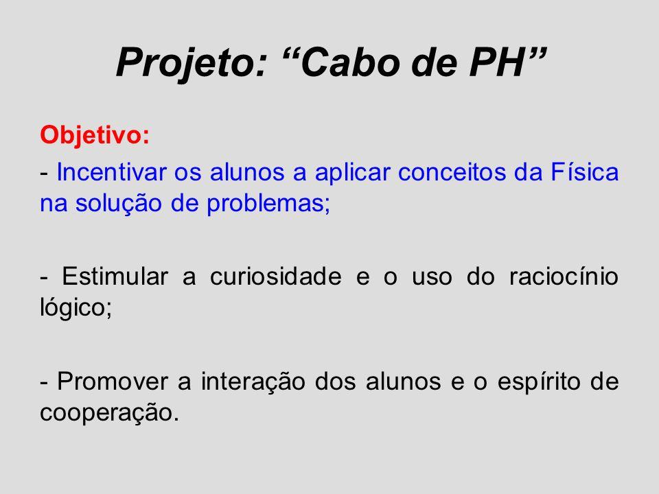 Projeto: Cabo de PH Objetivo: - Incentivar os alunos a aplicar conceitos da Física na solução de problemas; - Estimular a curiosidade e o uso do racio