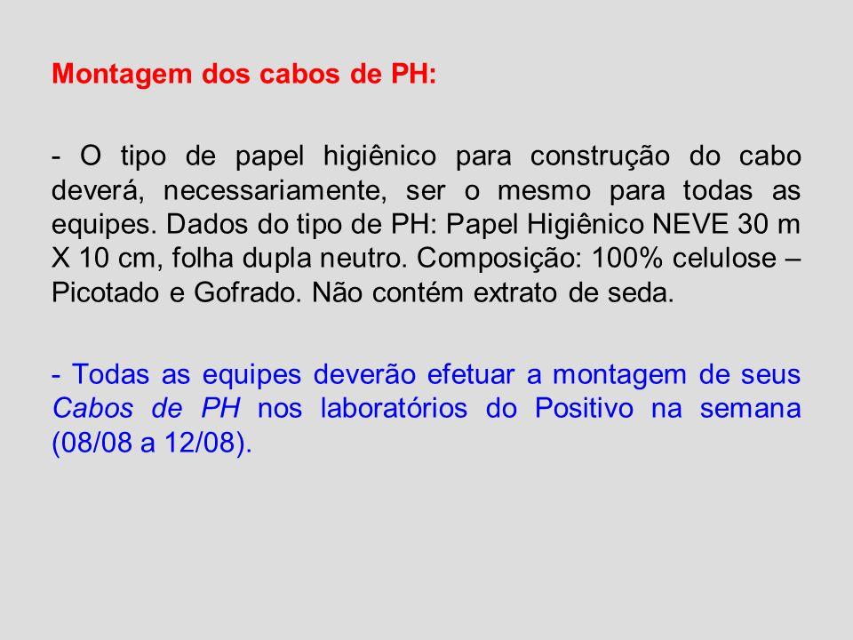 Montagem dos cabos de PH: - O tipo de papel higiênico para construção do cabo deverá, necessariamente, ser o mesmo para todas as equipes. Dados do tip