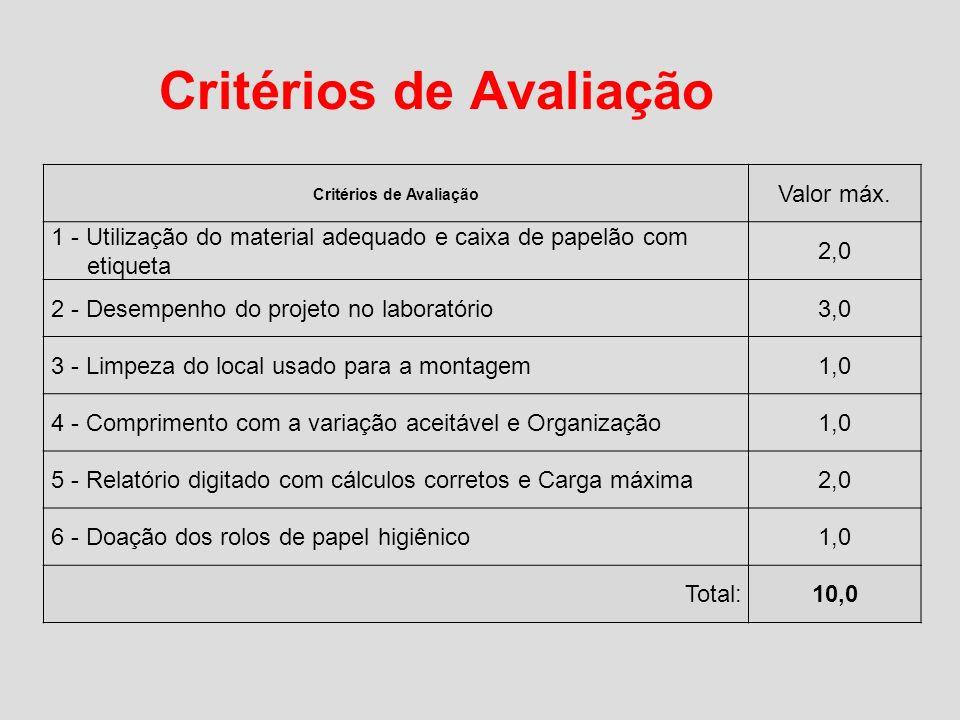 Critérios de Avaliação Valor máx. 1 - Utilização do material adequado e caixa de papelão com etiqueta 2,0 2 - Desempenho do projeto no laboratório3,0