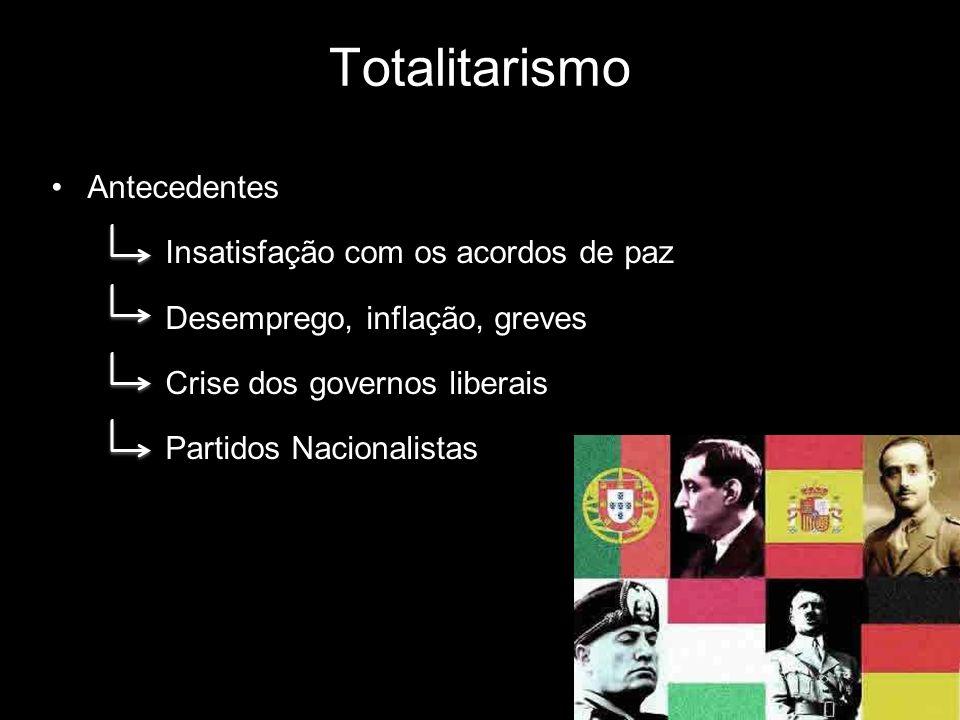 Totalitarismo Antecedentes Insatisfação com os acordos de paz Desemprego, inflação, greves Crise dos governos liberais Partidos Nacionalistas