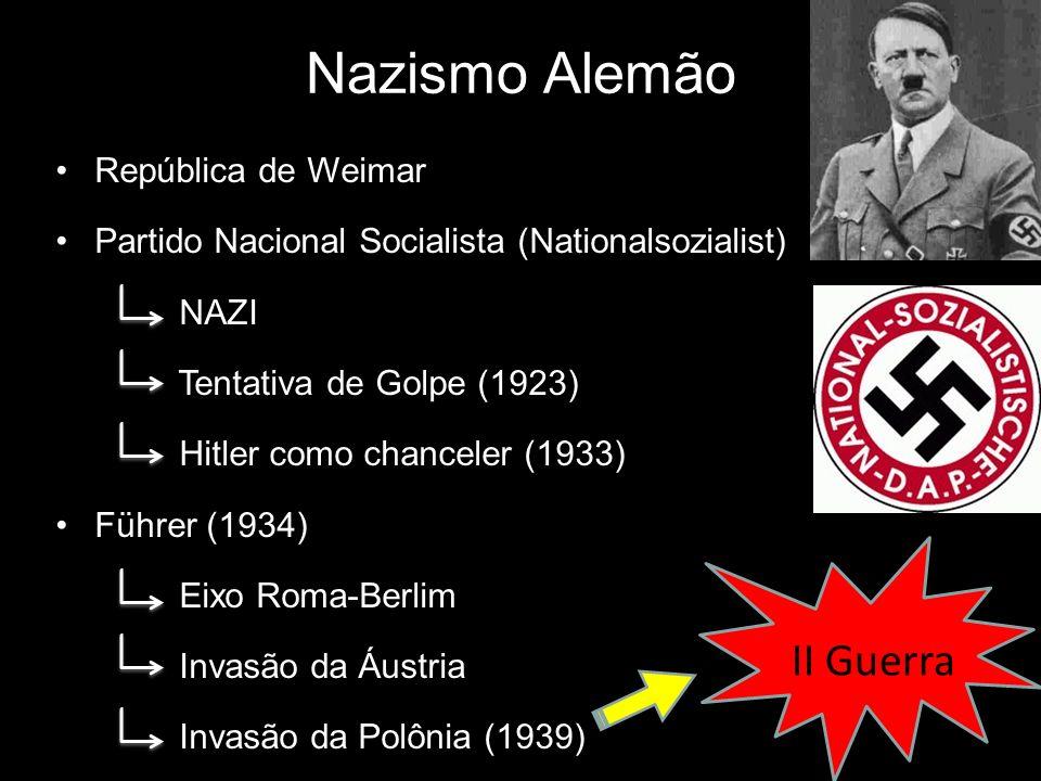 Nazismo Alemão República de Weimar Partido Nacional Socialista (Nationalsozialist) NAZI Tentativa de Golpe (1923) Hitler como chanceler (1933) Führer