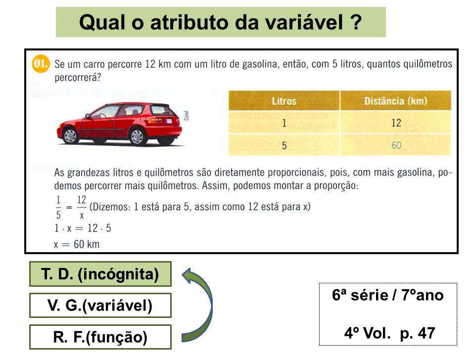Qual o atributo da variável ? T. D. (incógnita) V. G.(variável) R. F.(função) 6ª série / 7ºano 4º Vol. p. 47 T. D. (incógnita)