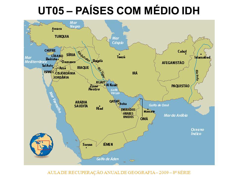 AULA DE RECUPERAÇÃO ANUAL DE GEOGRAFIA – 2009 – 8ª SÉRIE UT05 – PAÍSES COM MÉDIO IDH