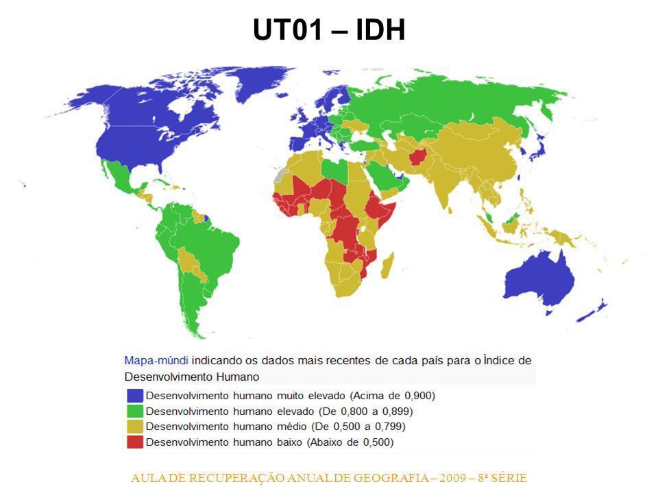 AULA DE RECUPERAÇÃO ANUAL DE GEOGRAFIA – 2009 – 8ª SÉRIE UT01 – IDH 1.