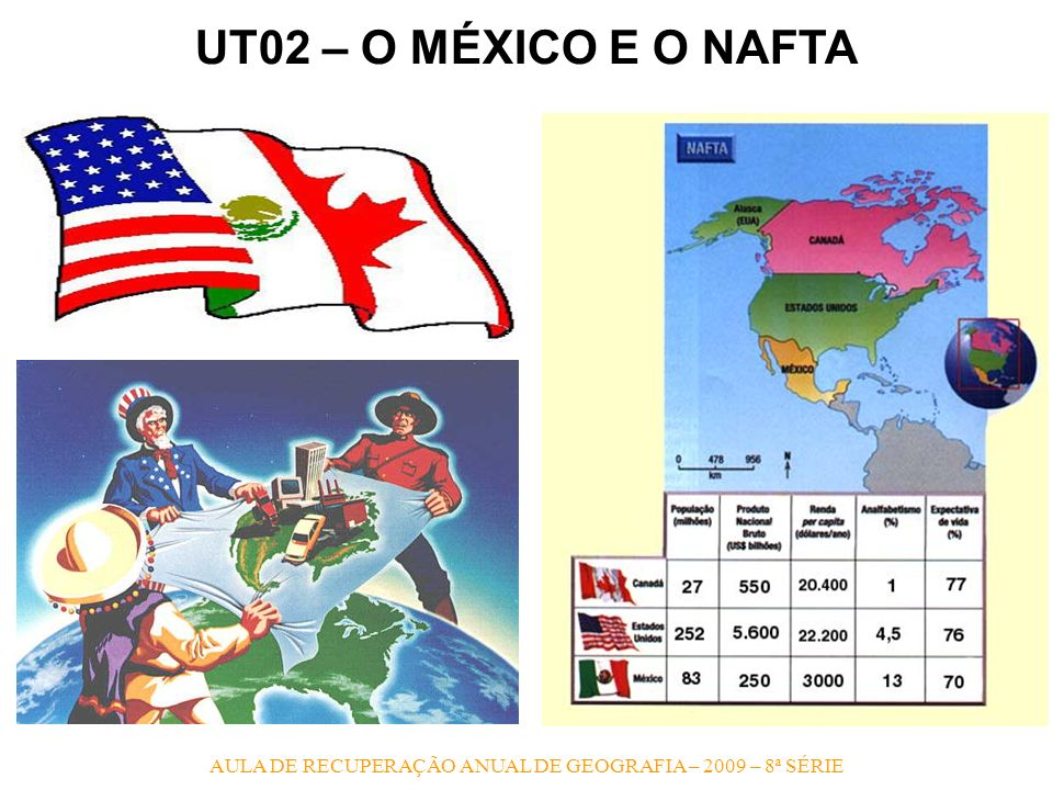 AULA DE RECUPERAÇÃO ANUAL DE GEOGRAFIA – 2009 – 8ª SÉRIE UT02 – MÉXICO 1.