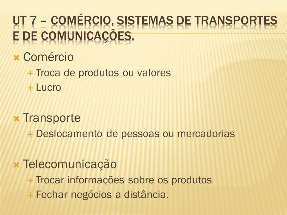 Comércio Troca de produtos ou valores Lucro Transporte Deslocamento de pessoas ou mercadorias Telecomunicação Trocar informações sobre os produtos Fechar negócios a distância.