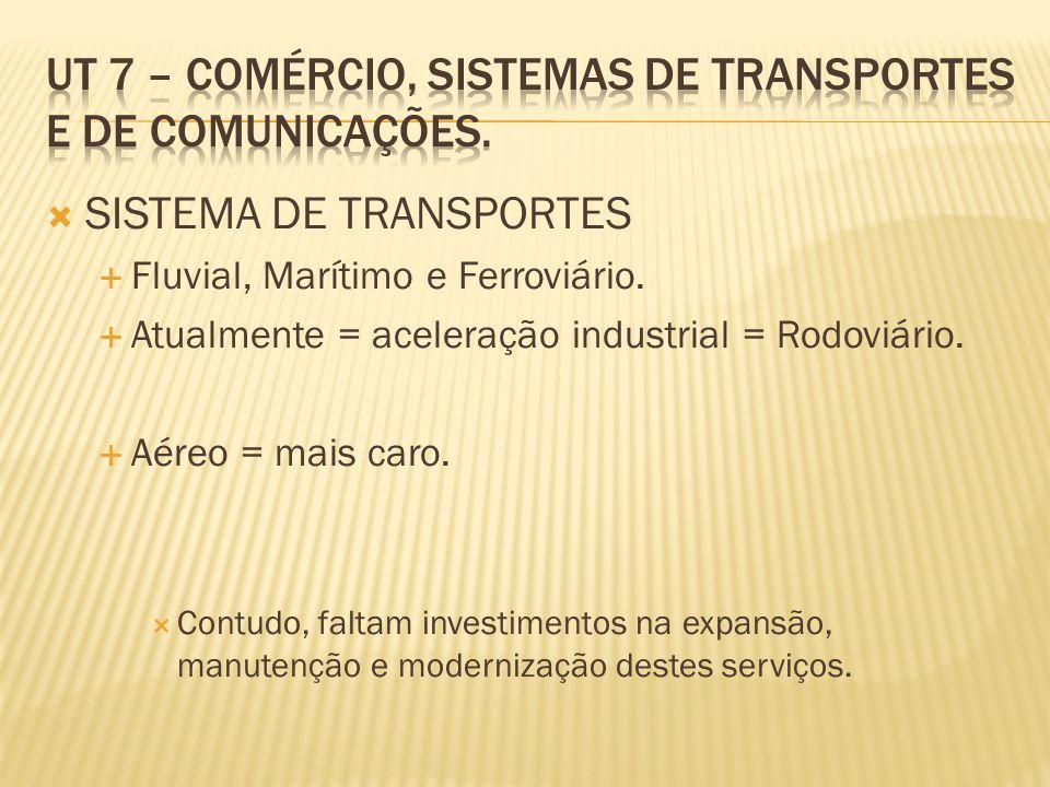 SISTEMA DE TRANSPORTES Fluvial, Marítimo e Ferroviário. Atualmente = aceleração industrial = Rodoviário. Aéreo = mais caro. Contudo, faltam investimen