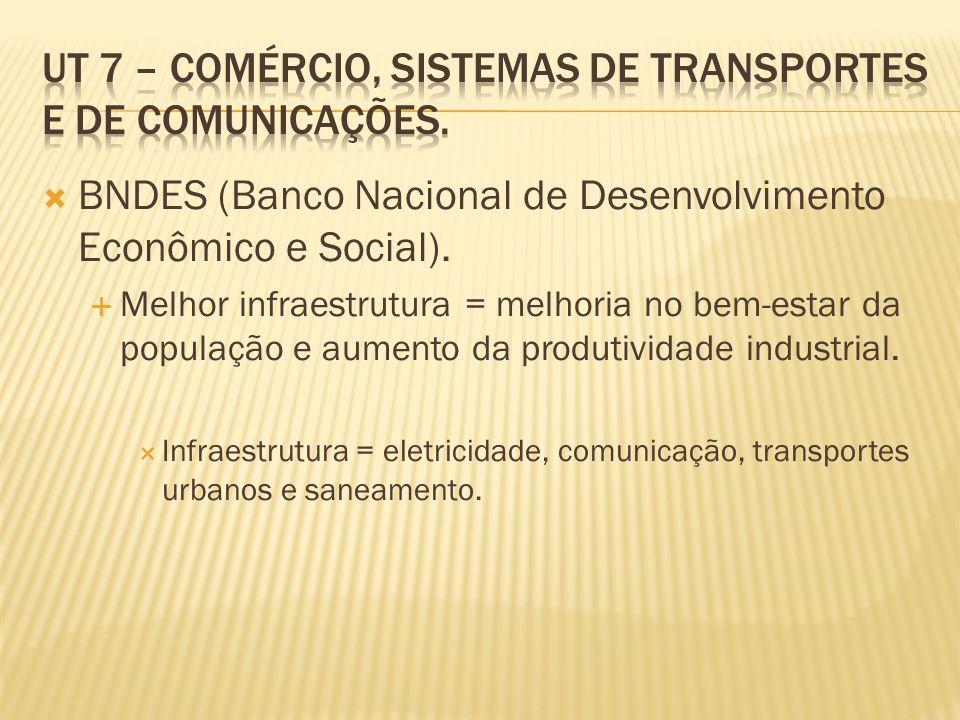 BNDES (Banco Nacional de Desenvolvimento Econômico e Social). Melhor infraestrutura = melhoria no bem-estar da população e aumento da produtividade in