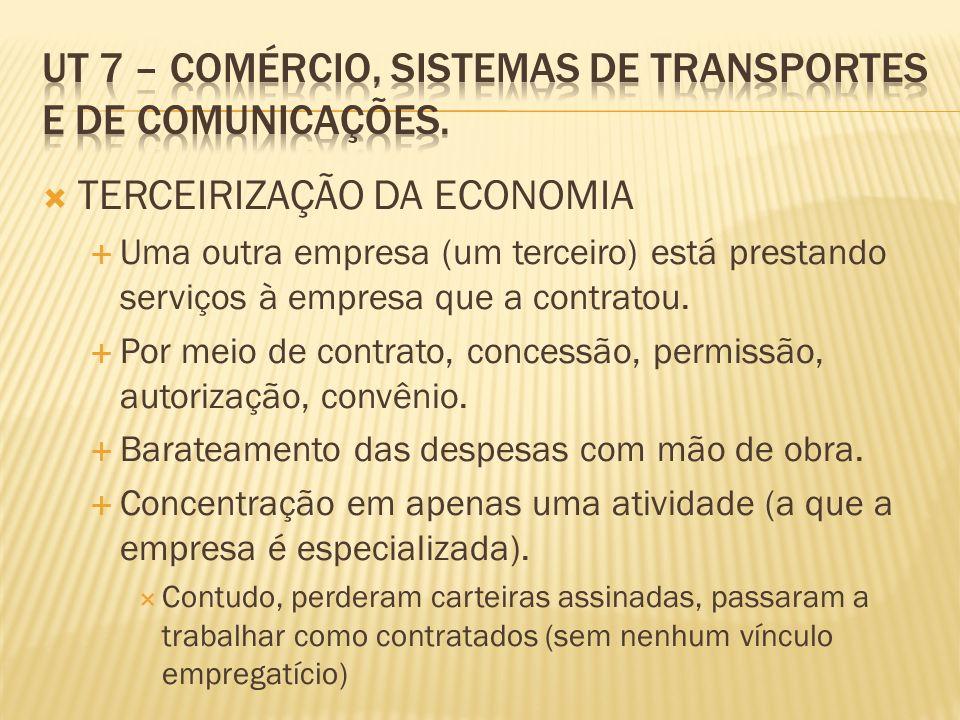 TERCEIRIZAÇÃO DA ECONOMIA Uma outra empresa (um terceiro) está prestando serviços à empresa que a contratou.