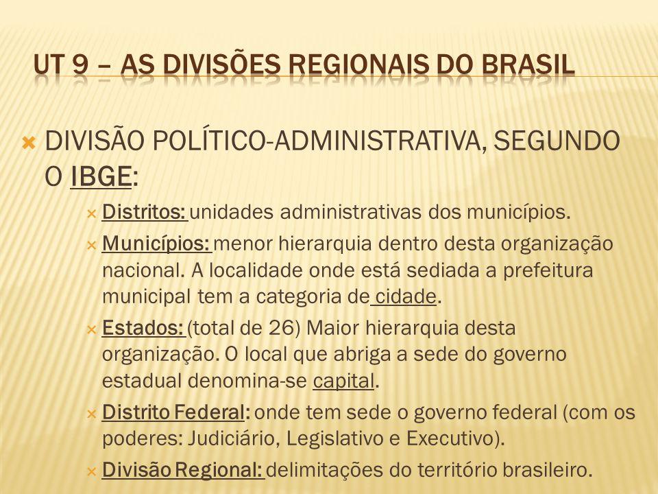 DIVISÃO POLÍTICO-ADMINISTRATIVA, SEGUNDO O IBGE: Distritos: unidades administrativas dos municípios. Municípios: menor hierarquia dentro desta organiz