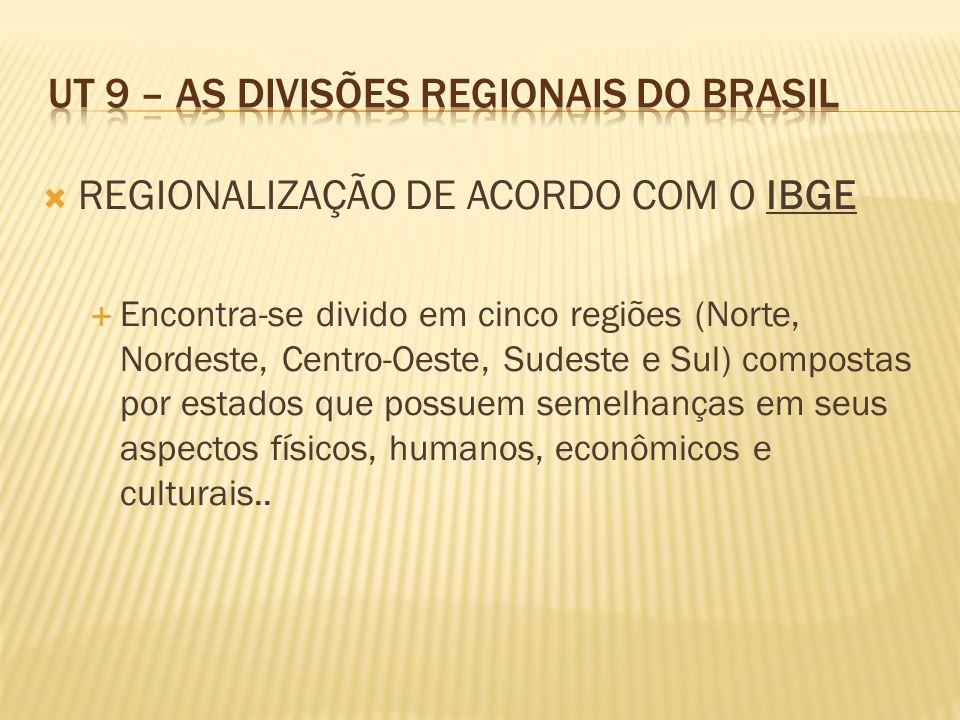 REGIONALIZAÇÃO DE ACORDO COM O IBGE Encontra-se divido em cinco regiões (Norte, Nordeste, Centro-Oeste, Sudeste e Sul) compostas por estados que possu