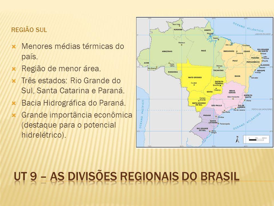 REGIÃO SUL Menores médias térmicas do país. Região de menor área. Três estados: Rio Grande do Sul, Santa Catarina e Paraná. Bacia Hidrográfica do Para