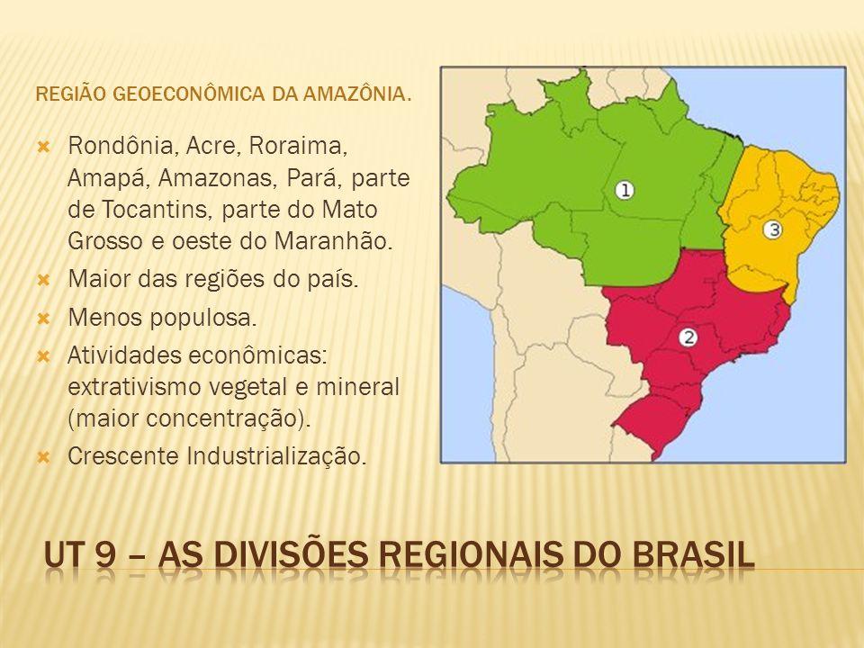 REGIÃO GEOECONÔMICA DA AMAZÔNIA. Rondônia, Acre, Roraima, Amapá, Amazonas, Pará, parte de Tocantins, parte do Mato Grosso e oeste do Maranhão. Maior d