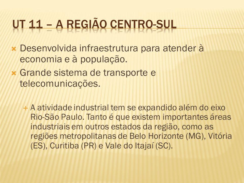 Desenvolvida infraestrutura para atender à economia e à população.