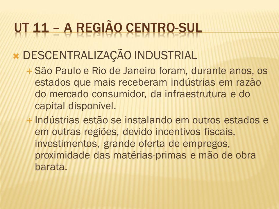DESCENTRALIZAÇÃO INDUSTRIAL São Paulo e Rio de Janeiro foram, durante anos, os estados que mais receberam indústrias em razão do mercado consumidor, d