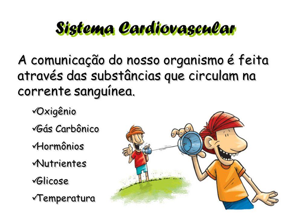A comunicação do nosso organismo é feita através das substâncias que circulam na corrente sanguínea. Oxigênio Gás Carbônico Hormônios Nutrientes Glico