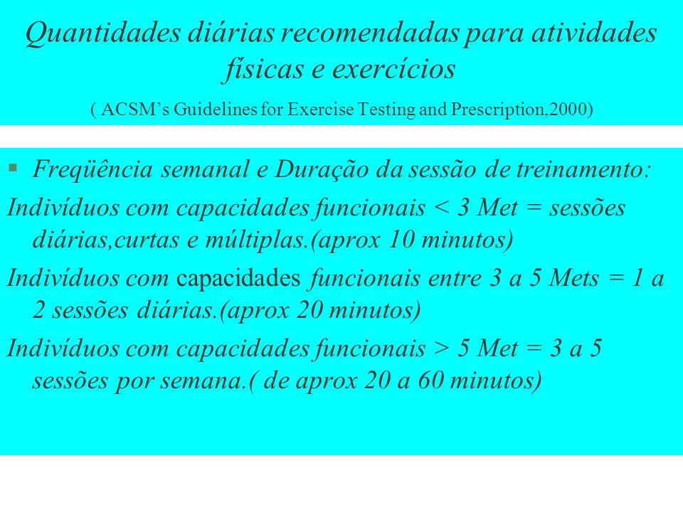 Quantidades diárias recomendadas para atividades físicas e exercícios ( ACSMs Guidelines for Exercise Testing and Prescription,2000) Freqüência semana
