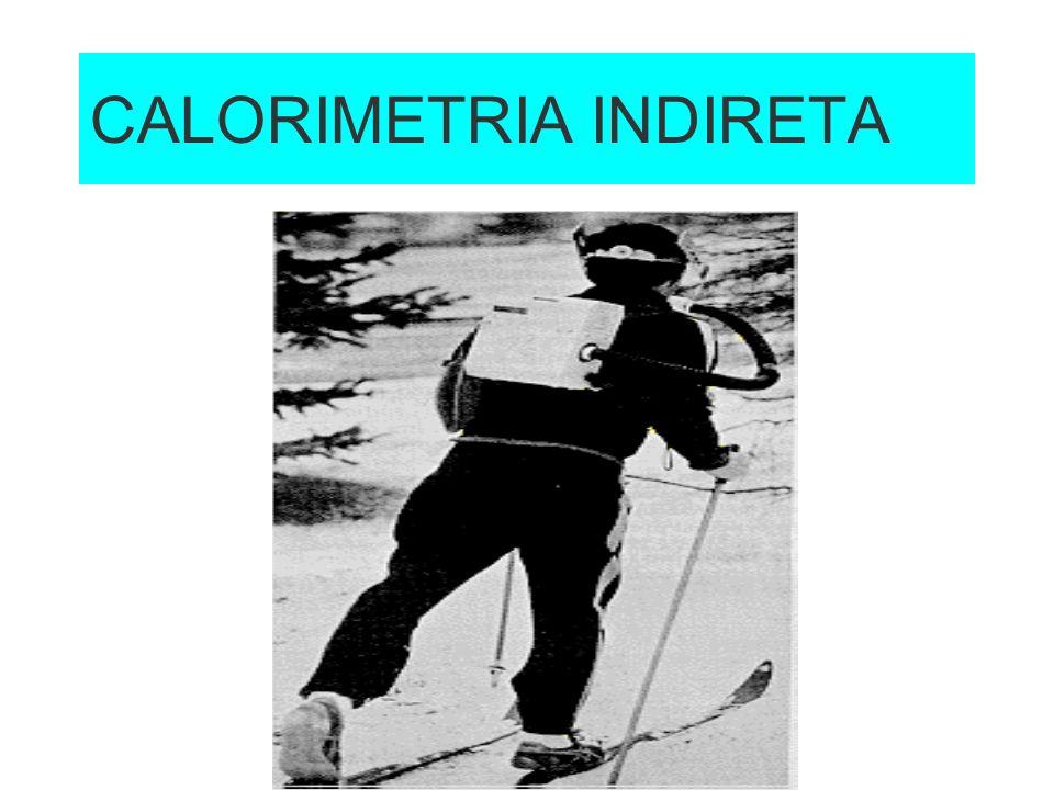 CALORIMETRIA INDIRETA