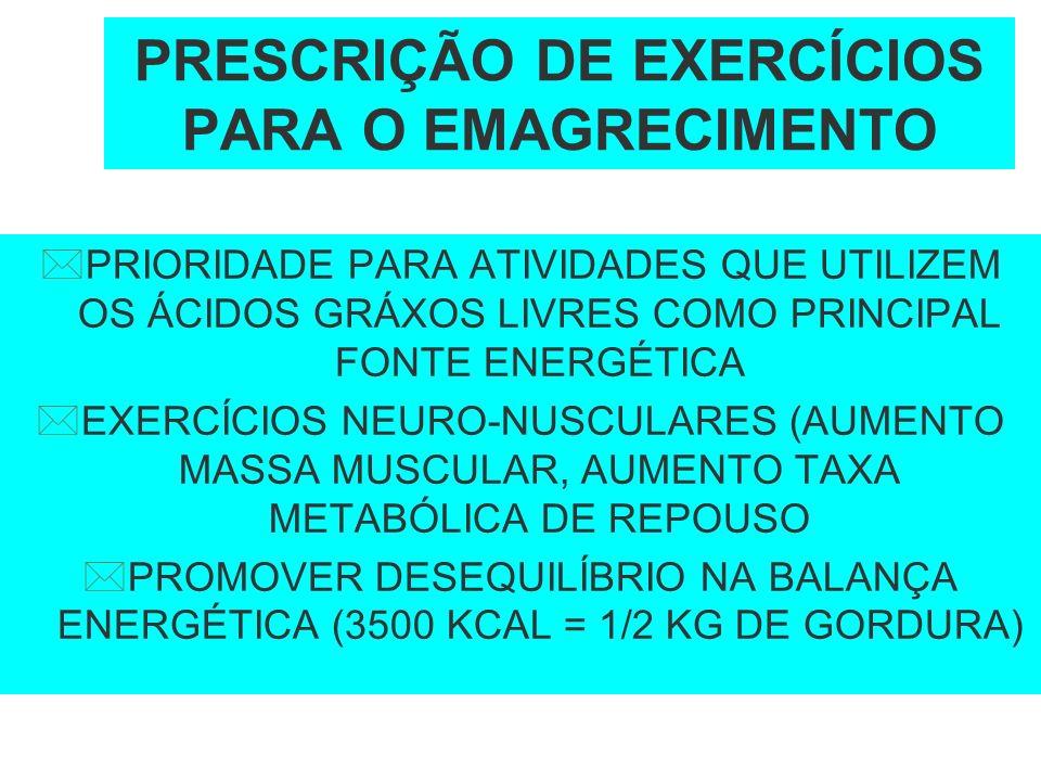 PRESCRIÇÃO DE EXERCÍCIOS PARA O EMAGRECIMENTO PRIORIDADE PARA ATIVIDADES QUE UTILIZEM OS ÁCIDOS GRÁXOS LIVRES COMO PRINCIPAL FONTE ENERGÉTICA EXERCÍCI