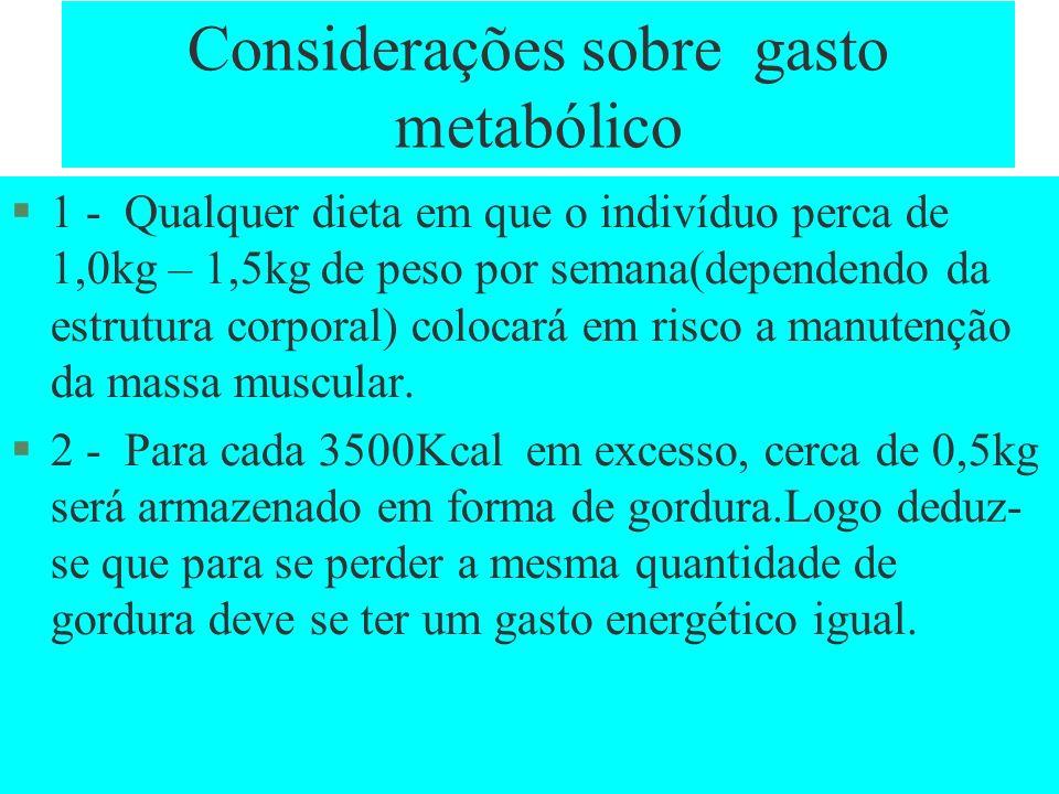 Considerações sobre gasto metabólico 1 - Qualquer dieta em que o indivíduo perca de 1,0kg – 1,5kg de peso por semana(dependendo da estrutura corporal)