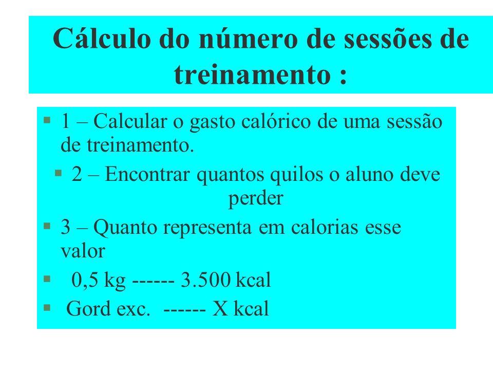 Cálculo do número de sessões de treinamento : 1 – Calcular o gasto calórico de uma sessão de treinamento. 2 – Encontrar quantos quilos o aluno deve pe