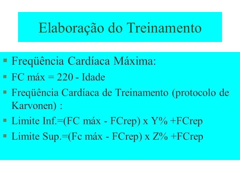 Elaboração do Treinamento Freqüência Cardíaca Máxima: FC máx = 220 - Idade Freqüência Cardíaca de Treinamento (protocolo de Karvonen) : Limite Inf.=(F