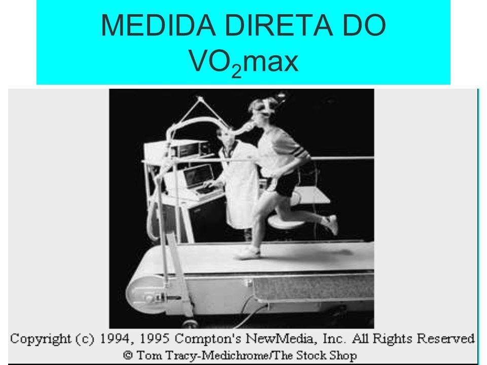 MEDIDA DIRETA DO VO 2 max