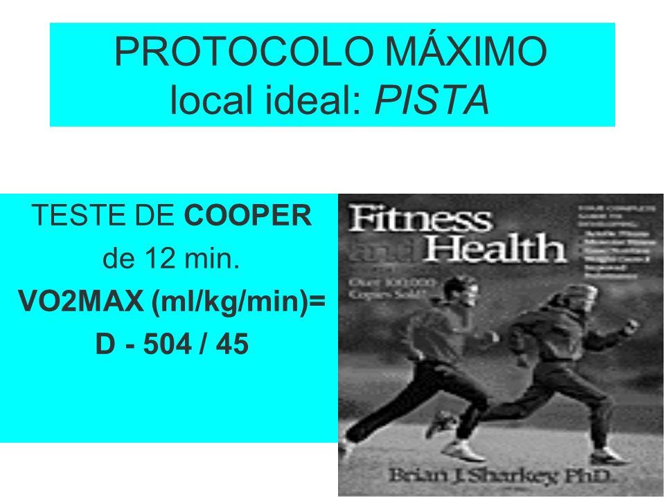 PROTOCOLO MÁXIMO local ideal: PISTA TESTE DE COOPER de 12 min. VO2MAX (ml/kg/min)= D - 504 / 45