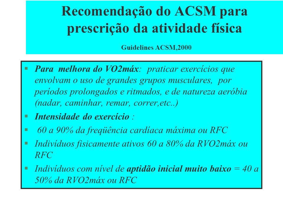 Recomendação do ACSM para prescrição da atividade física Guidelines ACSM,2000 Para melhora do VO2máx: praticar exercícios que envolvam o uso de grande