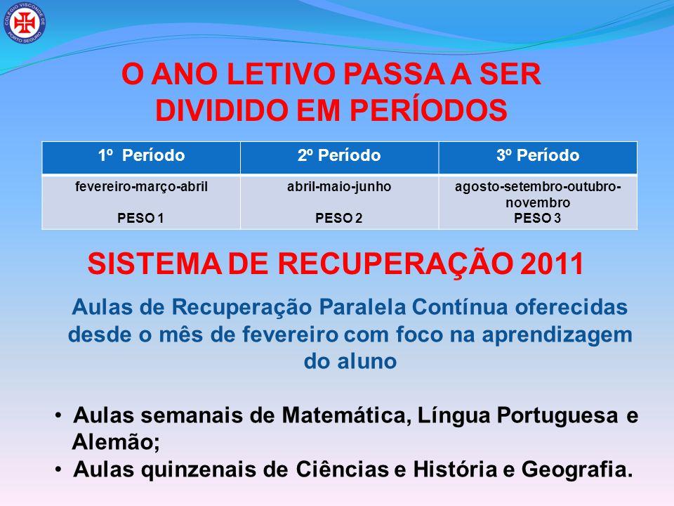 1º Período2º Período3º Período fevereiro-março-abril PESO 1 abril-maio-junho PESO 2 agosto-setembro-outubro- novembro PESO 3 Aulas de Recuperação Para