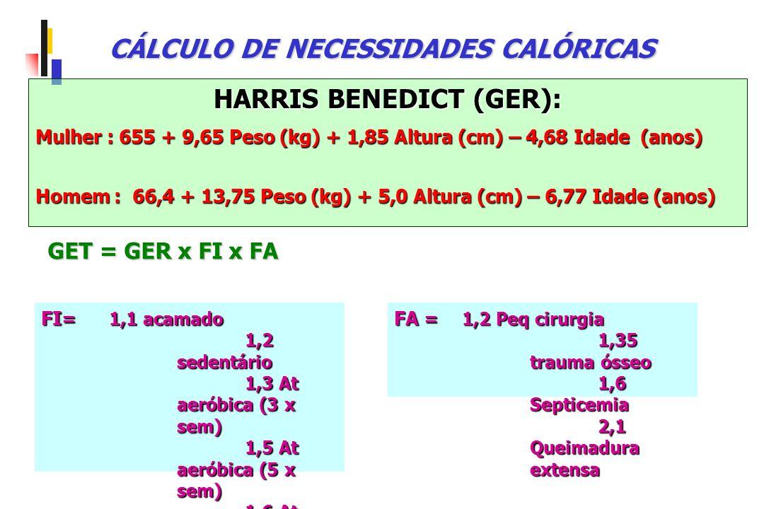 CÁLCULO DE NECESSIDADES CALÓRICAS HARRIS BENEDICT (GER): Mulher : 655 + 9,65 Peso (kg) + 1,85 Altura (cm) – 4,68 Idade (anos) Homem : 66,4 + 13,75 Pes