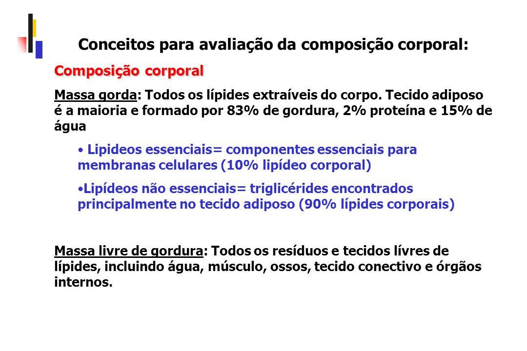 Conceitos para avaliação da composição corporal: Composição corporal Massa gorda: Todos os lípides extraíveis do corpo. Tecido adiposo é a maioria e f