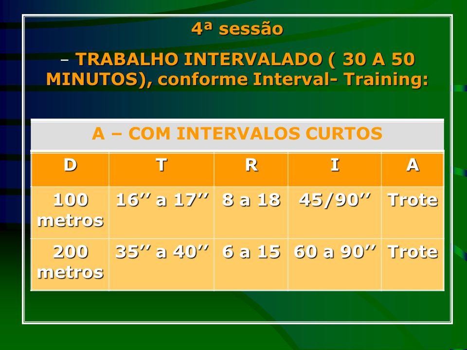 4ª sessão TRABALHO INTERVALADO ( 30 A 50 MINUTOS), conforme Interval- Training: – TRABALHO INTERVALADO ( 30 A 50 MINUTOS), conforme Interval- Training