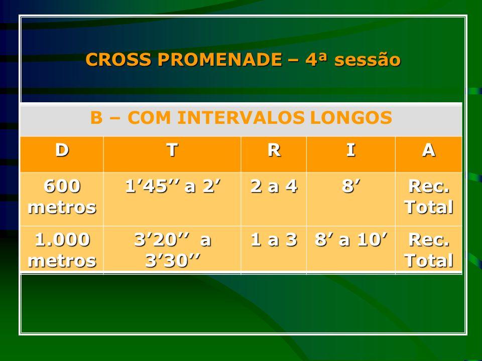 CROSS PROMENADE – 4ª sessão B – COM INTERVALOS LONGOSDTRIA 600 metros 145 a 2 2 a 4 8 Rec. Total 1.000 metros 320 a 330 1 a 3 8 a 10 Rec. Total
